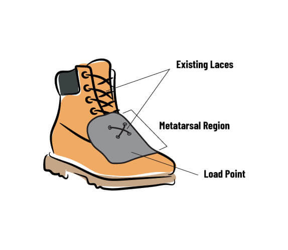 What Is A Metatarsal Guard